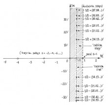 Coloquio de Matemáticas: Problemas no resueltos de la matemática